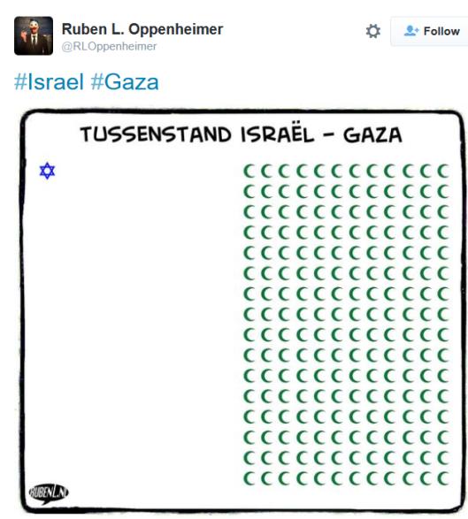 OPPENHEIMER ISRAEL GAZA