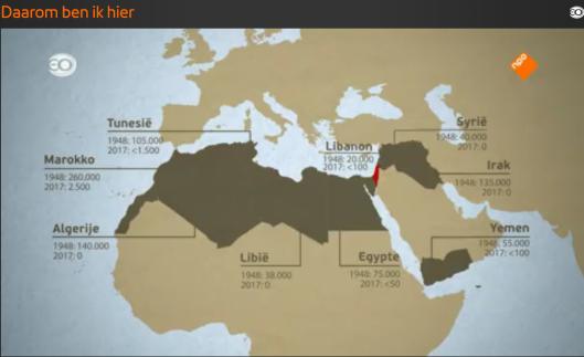 Joden in arabische landen 1948 2017